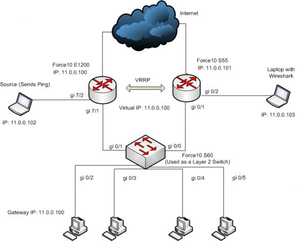 humair u0026 39 s blogs  u00bb blog archive  u00bb port monitoring on force10 switches