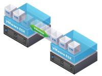 VMware VMotion