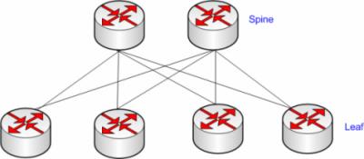 Distributed Core Network Architecture