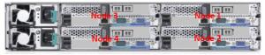 Dell-VMware EVO:RAIL Back View